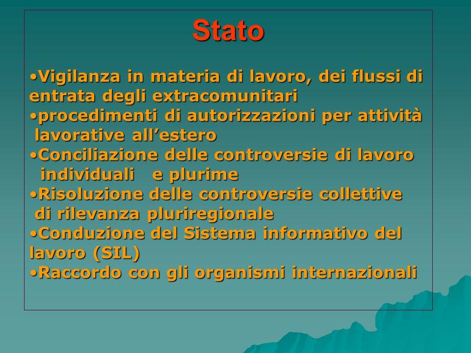 Stato Vigilanza in materia di lavoro, dei flussi di entrata degli extracomunitariVigilanza in materia di lavoro, dei flussi di entrata degli extracomu