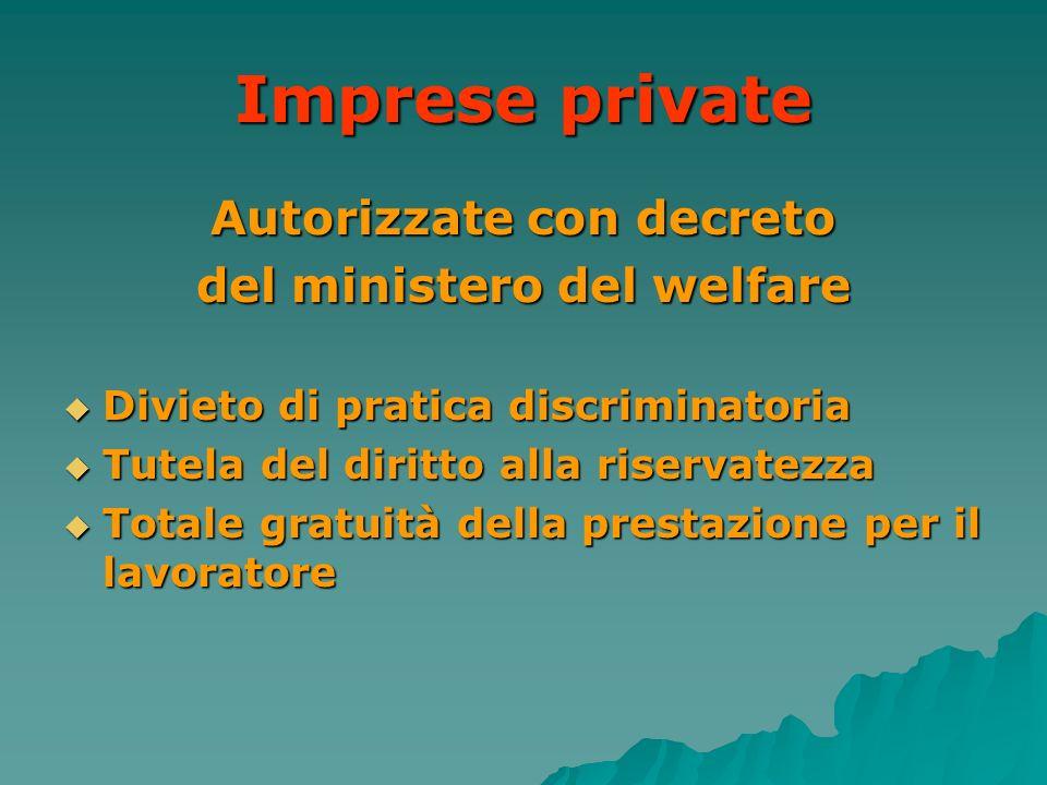 Imprese private Autorizzate con decreto del ministero del welfare Divieto di pratica discriminatoria Divieto di pratica discriminatoria Tutela del dir