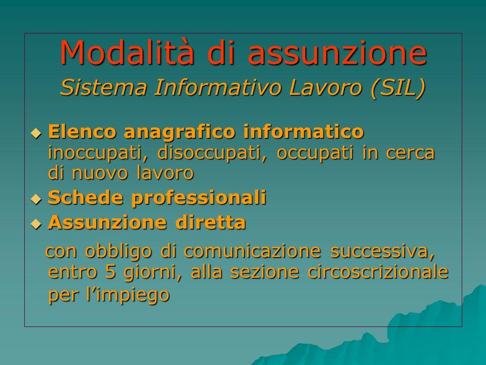 Modalità di assunzione Sistema Informativo Lavoro (SIL) Elenco anagrafico informatico inoccupati, disoccupati, occupati in cerca di nuovo lavoro Elenc