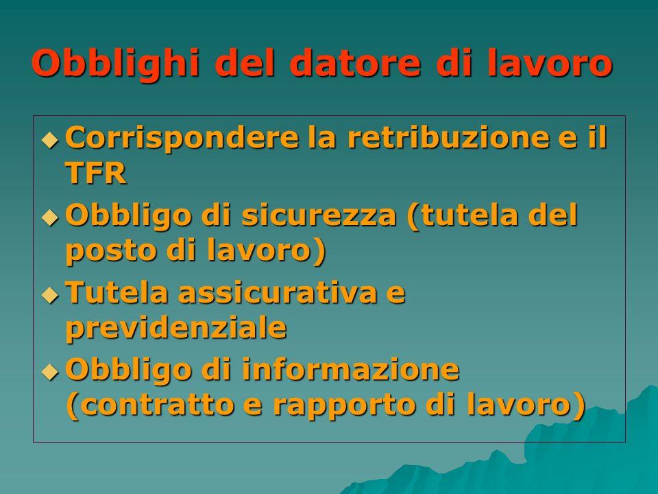 Obblighi del datore di lavoro Corrispondere la retribuzione e il TFR Corrispondere la retribuzione e il TFR Obbligo di sicurezza (tutela del posto di