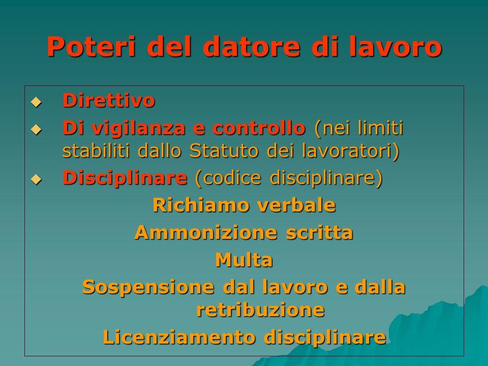 Poteri del datore di lavoro Direttivo Direttivo Di vigilanza e controllo (nei limiti stabiliti dallo Statuto dei lavoratori) Di vigilanza e controllo