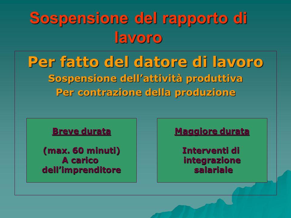 Sospensione del rapporto di lavoro Per fatto del datore di lavoro Sospensione dellattività produttiva Per contrazione della produzione Breve durata (m