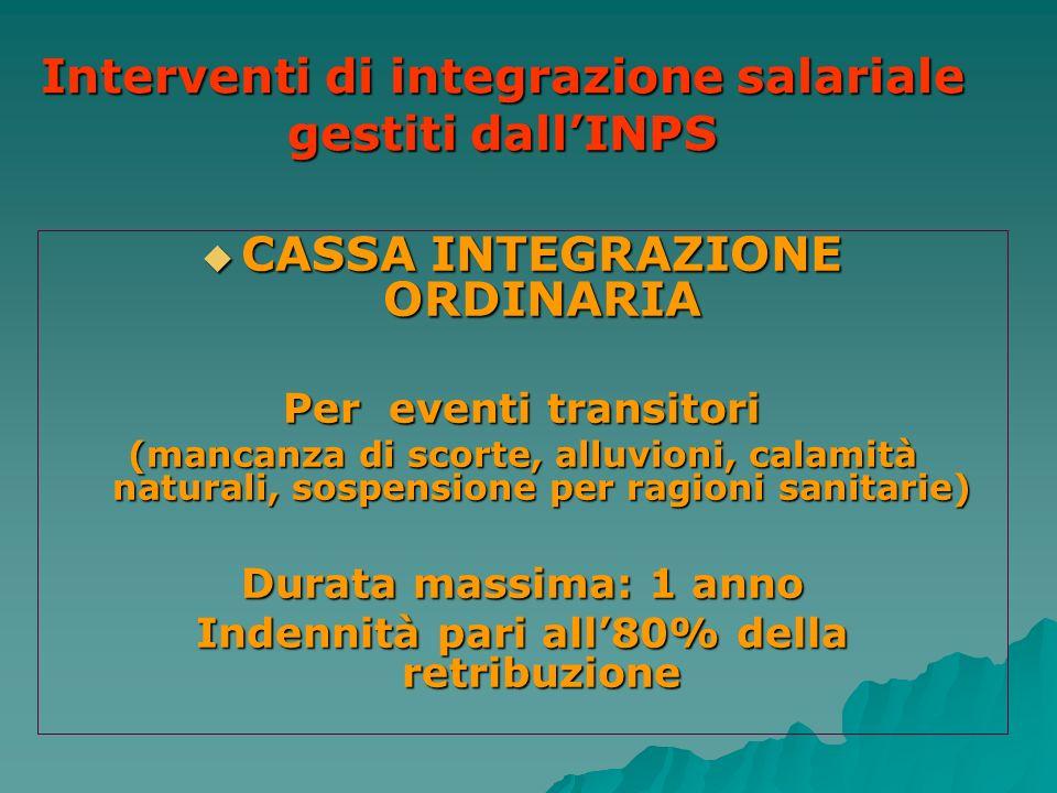 CASSA INTEGRAZIONE ORDINARIA CASSA INTEGRAZIONE ORDINARIA Per eventi transitori (mancanza di scorte, alluvioni, calamità naturali, sospensione per rag