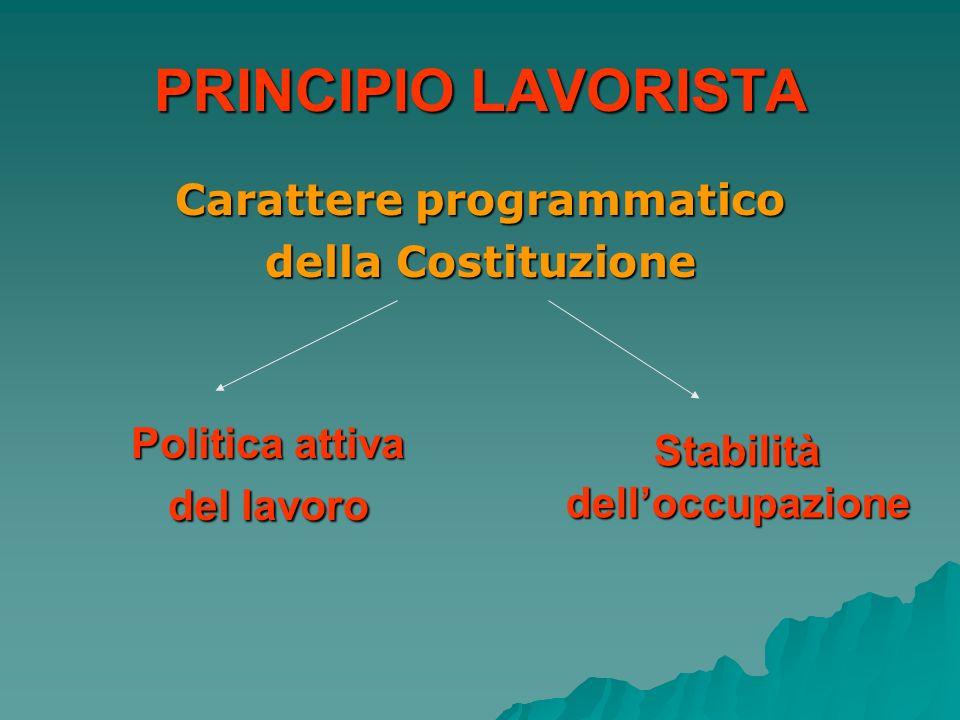 PRINCIPIO LAVORISTA Carattere programmatico della Costituzione Politica attiva del lavoro Stabilitàdelloccupazione