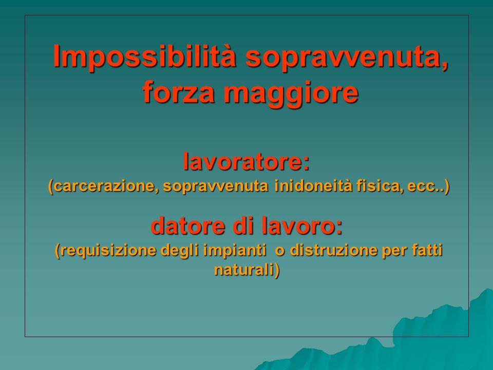 Impossibilità sopravvenuta, forza maggiore lavoratore: (carcerazione, sopravvenuta inidoneità fisica, ecc..) datore di lavoro: (requisizione degli imp