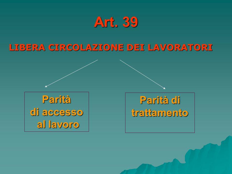 Art. 39 LIBERA CIRCOLAZIONE DEI LAVORATORI Parità di accesso al lavoro al lavoro Parità di trattamento
