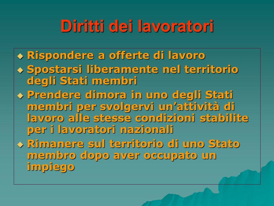 Diritti dei lavoratori Rispondere a offerte di lavoro Rispondere a offerte di lavoro Spostarsi liberamente nel territorio degli Stati membri Spostarsi