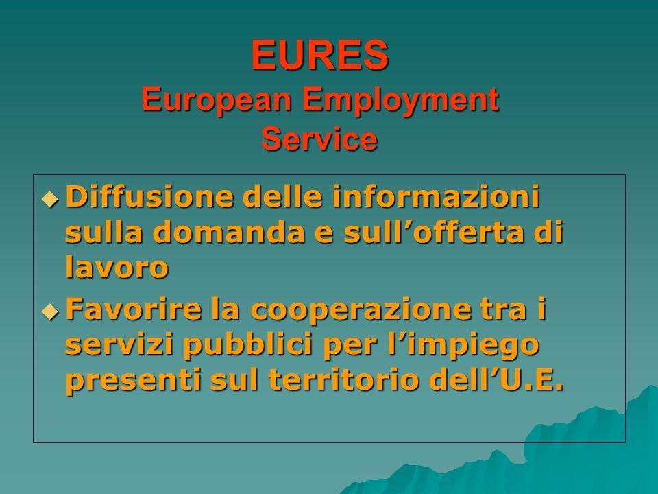 EURES European Employment Service Diffusione delle informazioni sulla domanda e sullofferta di lavoro Diffusione delle informazioni sulla domanda e su