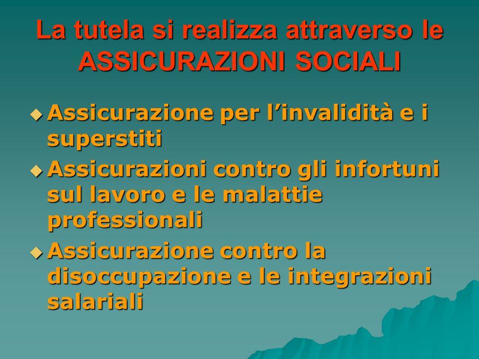 La tutela si realizza attraverso le ASSICURAZIONI SOCIALI Assicurazione per linvalidità e i superstiti Assicurazione per linvalidità e i superstiti As