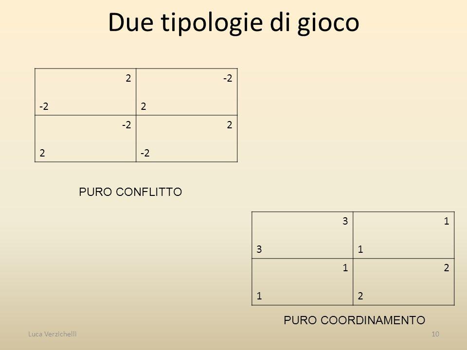 Due tipologie di gioco Luca Verzichelli10 2 -2 2 -2 2 -2 3333 1111 1111 2222 PURO CONFLITTO PURO COORDINAMENTO