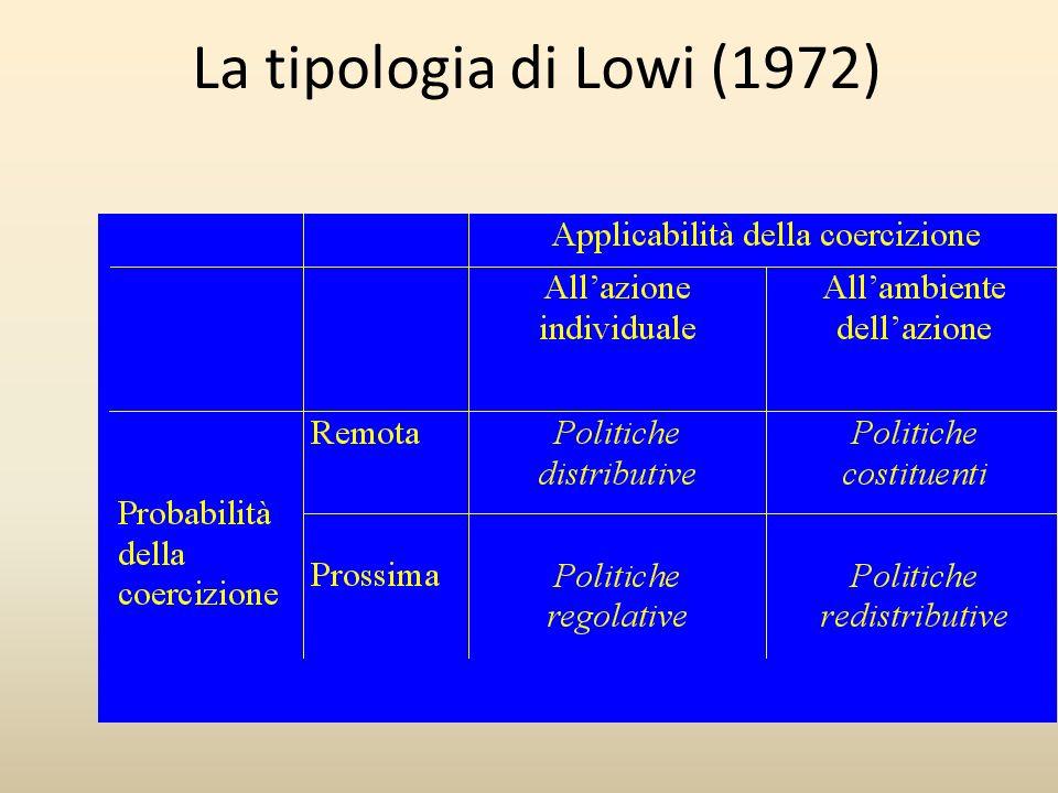 La tipologia di Lowi (1972)