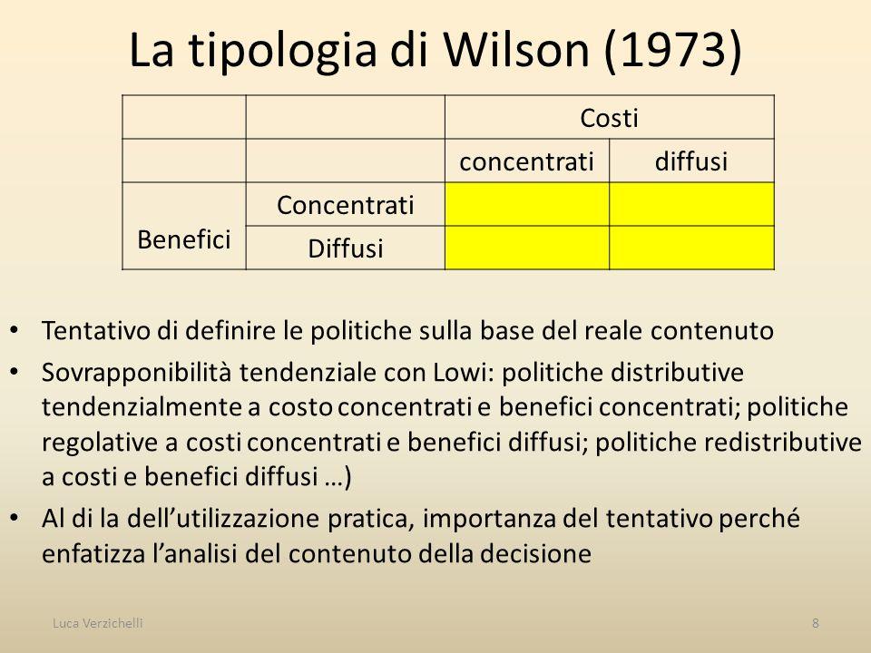 La tipologia di Wilson (1973) Tentativo di definire le politiche sulla base del reale contenuto Sovrapponibilità tendenziale con Lowi: politiche distr