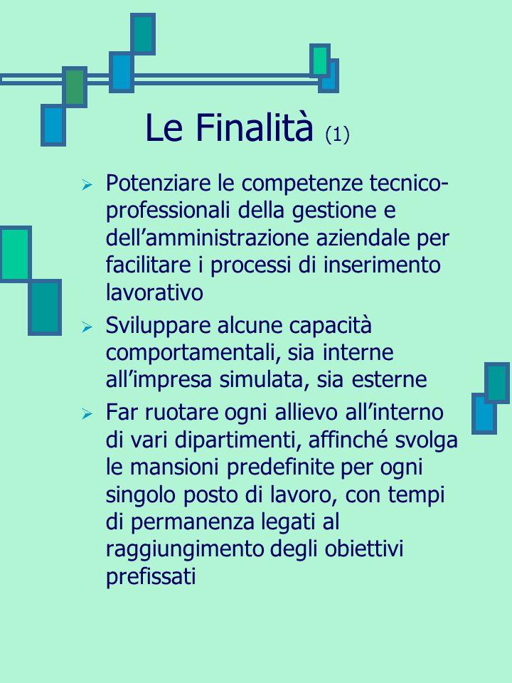 Le Finalità (1) Potenziare le competenze tecnico- professionali della gestione e dellamministrazione aziendale per facilitare i processi di inseriment