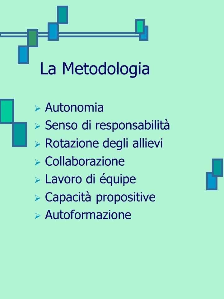 La Metodologia Autonomia Senso di responsabilità Rotazione degli allievi Collaborazione Lavoro di équipe Capacità propositive Autoformazione