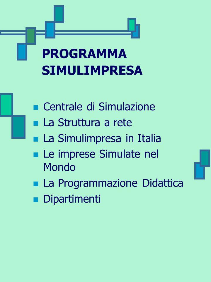 PROGRAMMA SIMULIMPRESA Centrale di Simulazione La Struttura a rete La Simulimpresa in Italia Le imprese Simulate nel Mondo La Programmazione Didattica