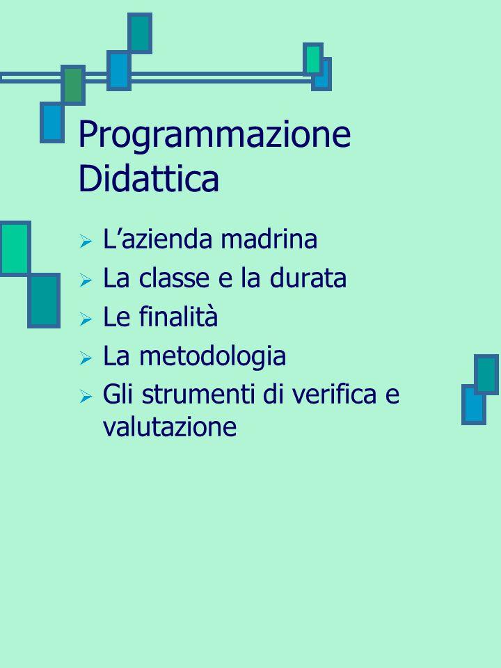 Programmazione Didattica Lazienda madrina La classe e la durata Le finalità La metodologia Gli strumenti di verifica e valutazione
