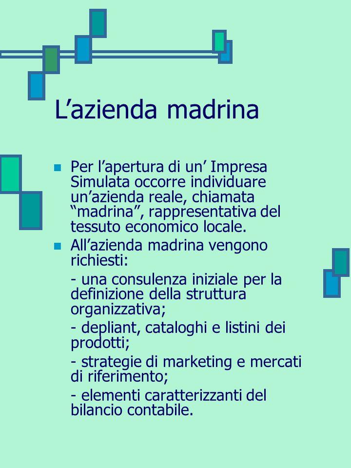Per lapertura di un Impresa Simulata occorre individuare unazienda reale, chiamata madrina, rappresentativa del tessuto economico locale. Allazienda m
