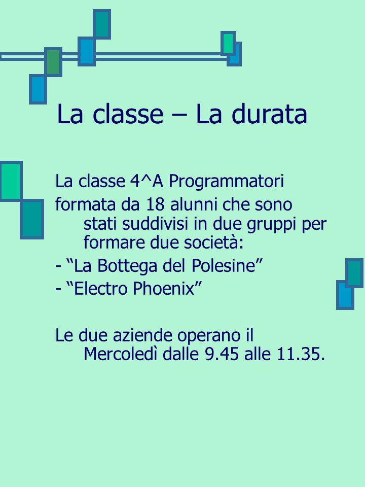 La classe – La durata La classe 4^A Programmatori formata da 18 alunni che sono stati suddivisi in due gruppi per formare due società: - La Bottega de