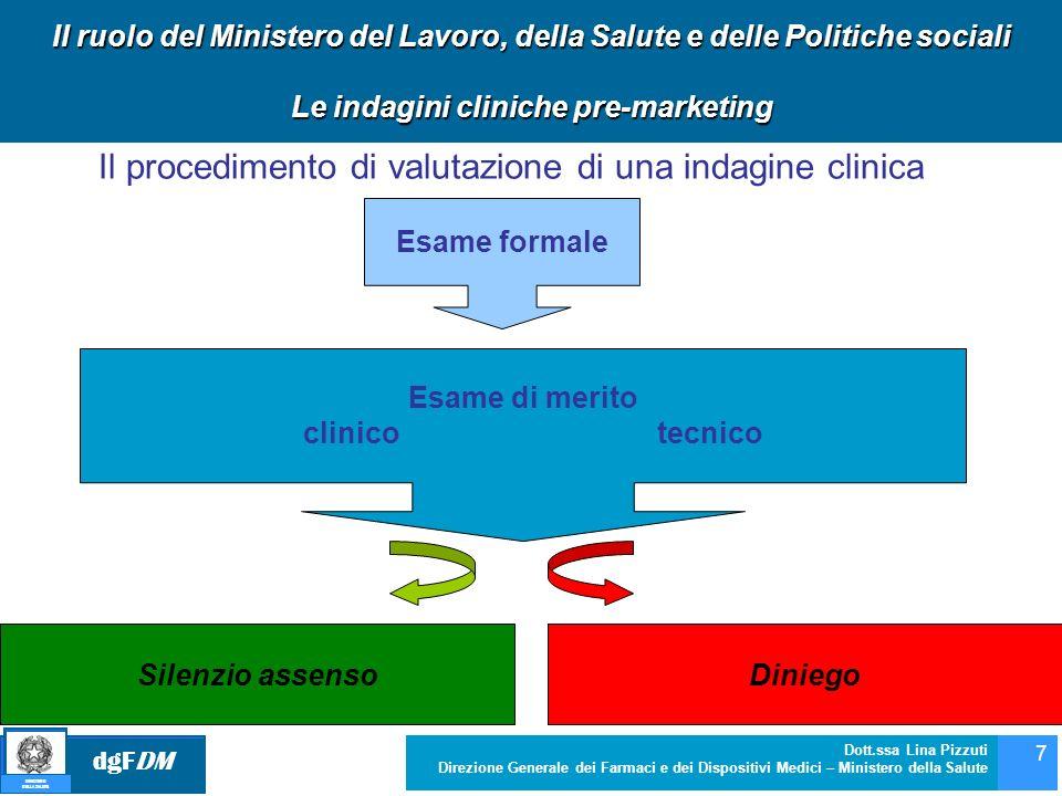 dgFDM MINISTERO DELLA SALUTE Dott.ssa Lina Pizzuti Direzione Generale dei Farmaci e dei Dispositivi Medici – Ministero della Salute 7 Il ruolo del Min