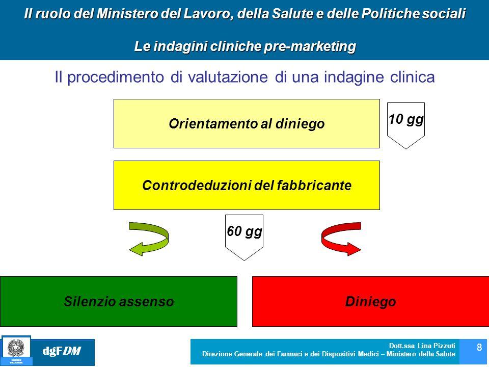 dgFDM MINISTERO DELLA SALUTE Dott.ssa Lina Pizzuti Direzione Generale dei Farmaci e dei Dispositivi Medici – Ministero della Salute 8 Il ruolo del Min