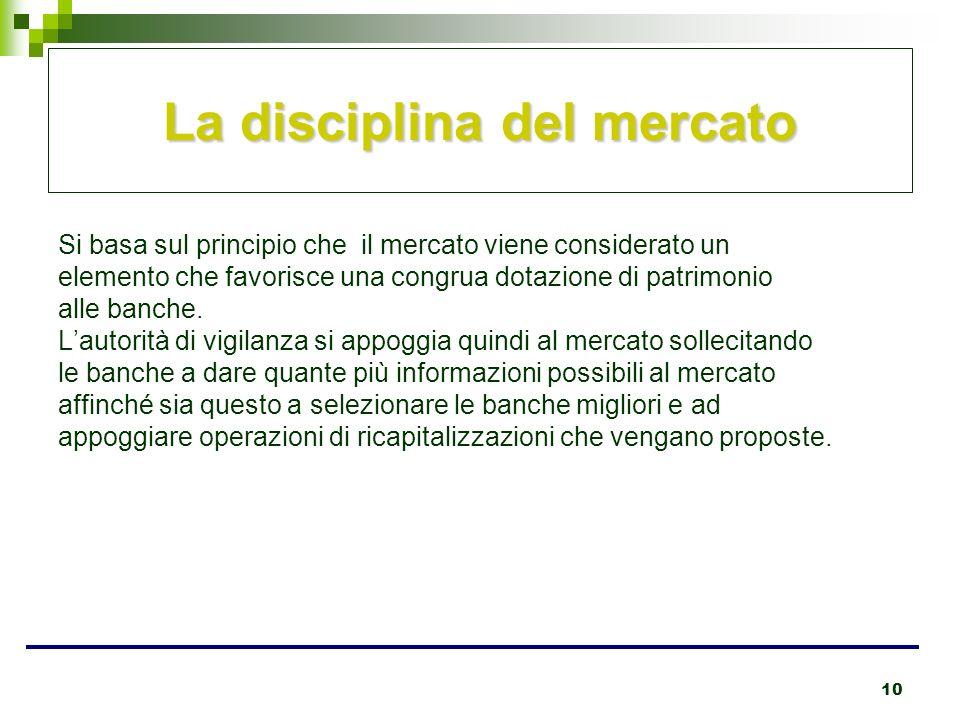 10 La disciplina del mercato Si basa sul principio che il mercato viene considerato un elemento che favorisce una congrua dotazione di patrimonio alle
