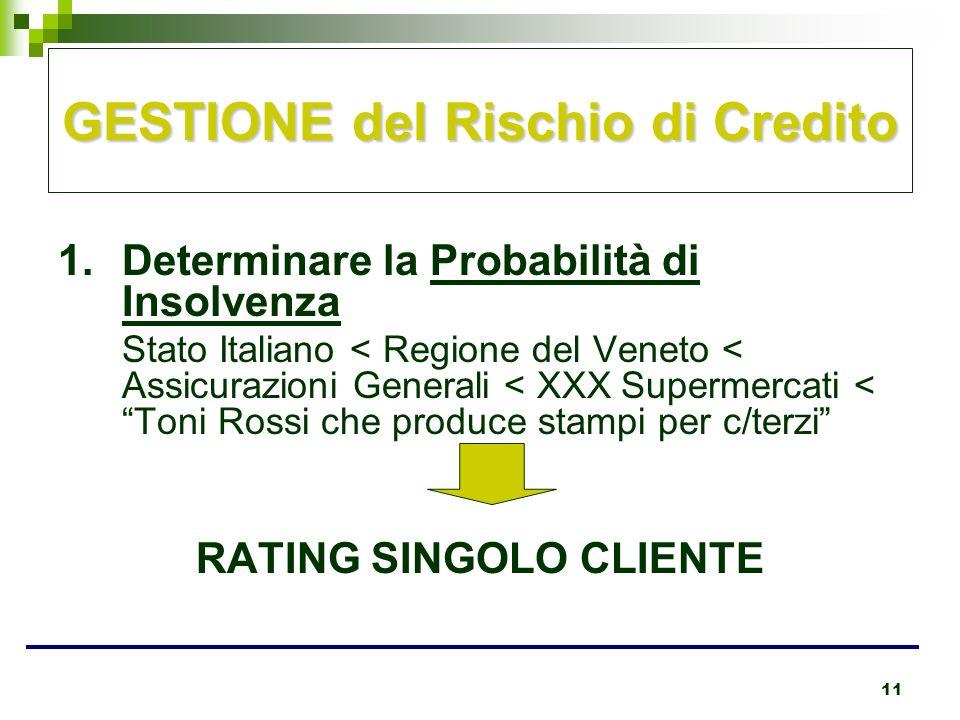11 GESTIONE del Rischio di Credito 1.Determinare la Probabilità di Insolvenza Stato Italiano < Regione del Veneto < Assicurazioni Generali < XXX Super