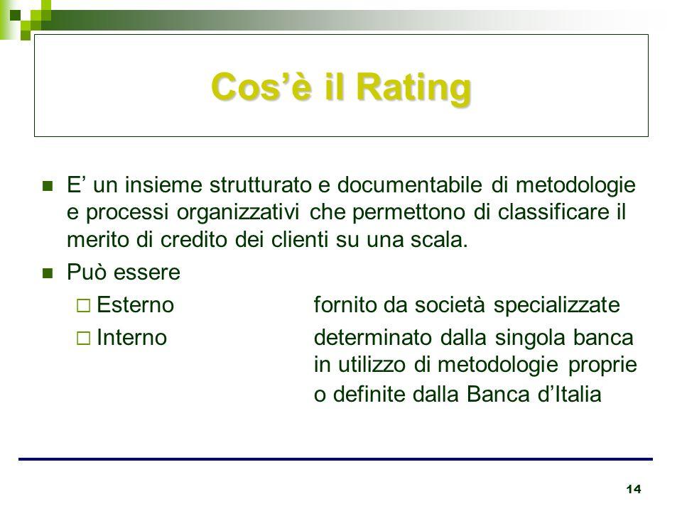14 Cosè il Rating E un insieme strutturato e documentabile di metodologie e processi organizzativi che permettono di classificare il merito di credito
