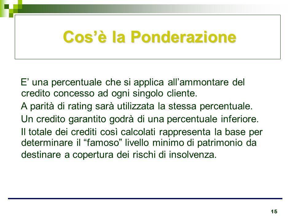 15 Cosè la Ponderazione Cosè la Ponderazione E una percentuale che si applica allammontare del credito concesso ad ogni singolo cliente. A parità di r