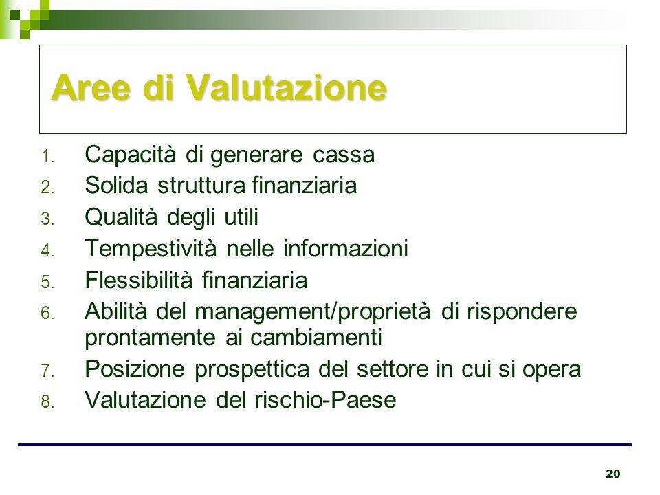 20 Aree di Valutazione 1. Capacità di generare cassa 2. Solida struttura finanziaria 3. Qualità degli utili 4. Tempestività nelle informazioni 5. Fles