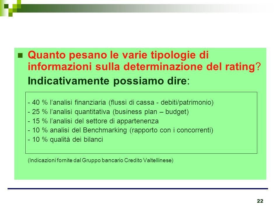 22 Quanto pesano le varie tipologie di informazioni sulla determinazione del rating? Indicativamente possiamo dire: - 40 % lanalisi finanziaria (fluss