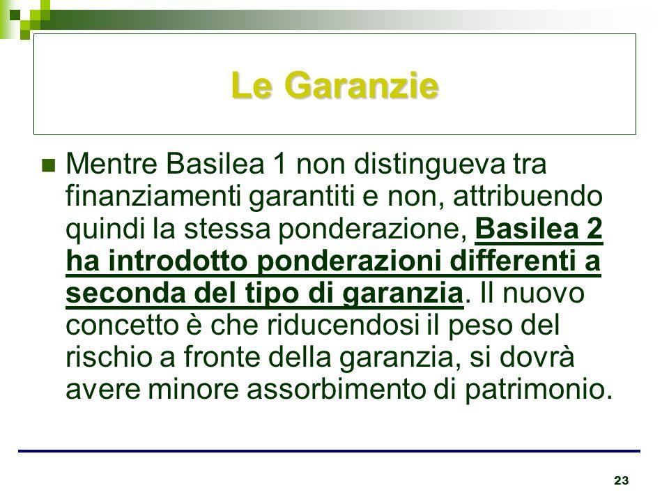23 Le Garanzie Mentre Basilea 1 non distingueva tra finanziamenti garantiti e non, attribuendo quindi la stessa ponderazione, Basilea 2 ha introdotto