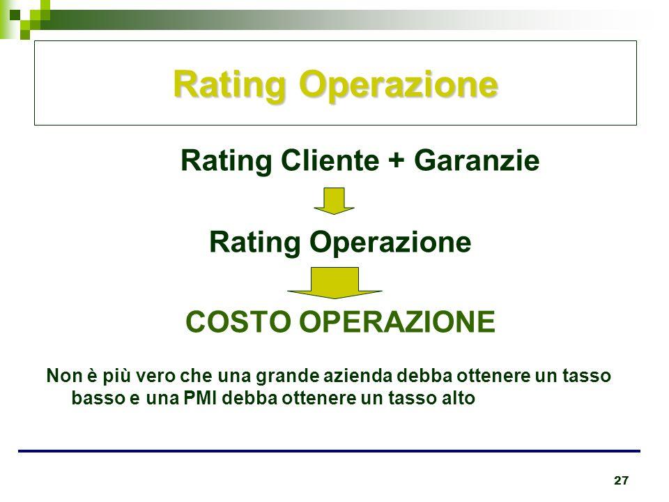 27 Rating Operazione Rating Cliente + Garanzie Rating Operazione COSTO OPERAZIONE Non è più vero che una grande azienda debba ottenere un tasso basso