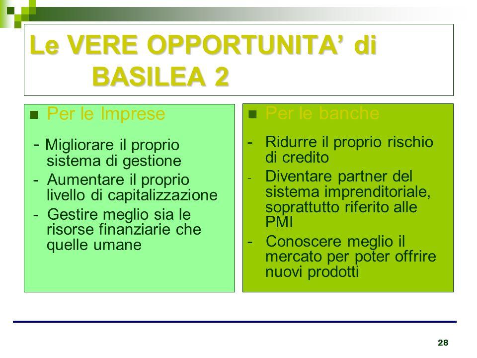 28 Le VERE OPPORTUNITA di BASILEA 2 Per le Imprese - Migliorare il proprio sistema di gestione - Aumentare il proprio livello di capitalizzazione - Ge