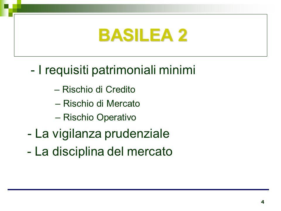 4 BASILEA 2 BASILEA 2 - I requisiti patrimoniali minimi – Rischio di Credito – Rischio di Mercato – Rischio Operativo - La vigilanza prudenziale - La