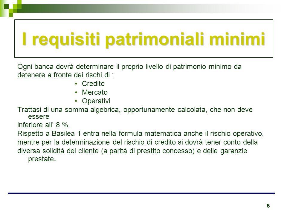 5 I requisiti patrimoniali minimi Ogni banca dovrà determinare il proprio livello di patrimonio minimo da detenere a fronte dei rischi di : Credito Me
