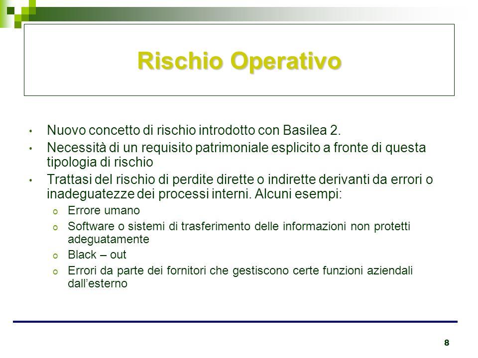 8 Rischio Operativo Nuovo concetto di rischio introdotto con Basilea 2. Necessità di un requisito patrimoniale esplicito a fronte di questa tipologia