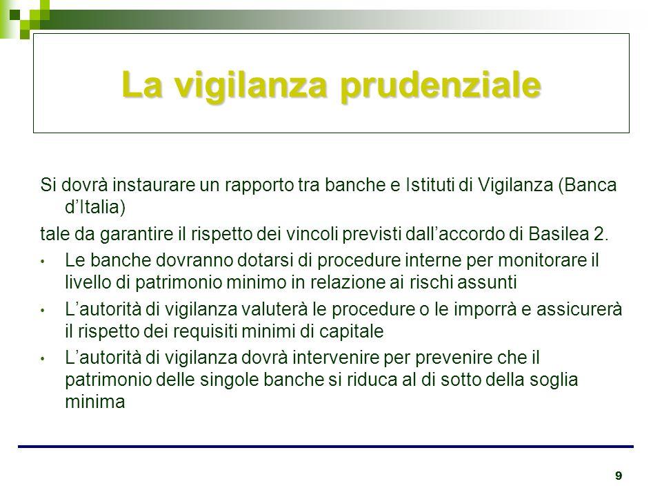 9 La vigilanza prudenziale Si dovrà instaurare un rapporto tra banche e Istituti di Vigilanza (Banca dItalia) tale da garantire il rispetto dei vincol
