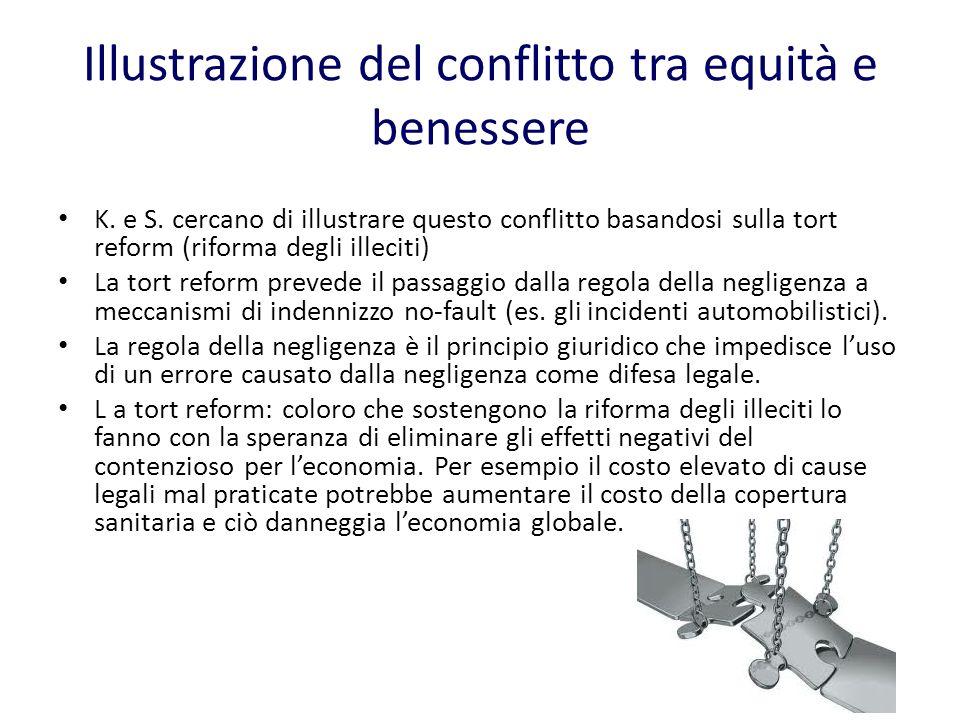 Illustrazione del conflitto tra equità e benessere K.
