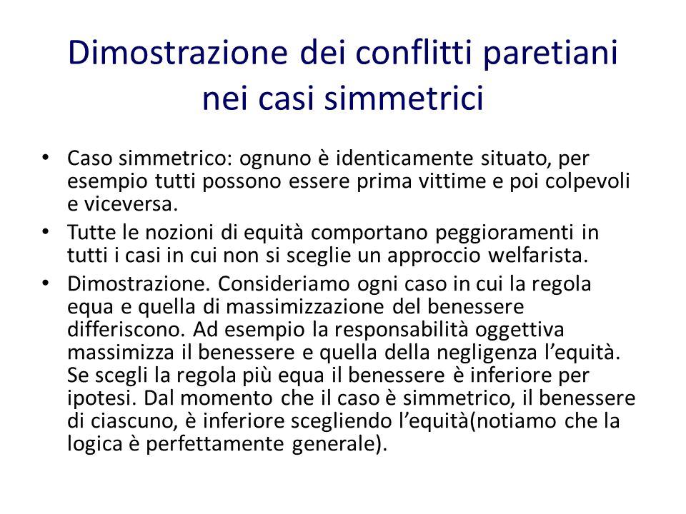 Dimostrazione dei conflitti paretiani nei casi simmetrici Caso simmetrico: ognuno è identicamente situato, per esempio tutti possono essere prima vittime e poi colpevoli e viceversa.