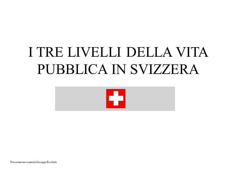 I TRE LIVELLI DELLA VITA PUBBLICA IN SVIZZERA Presentazione curata da Giuseppe Boschetti