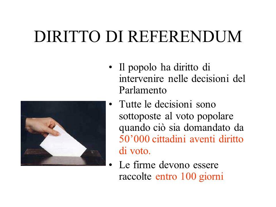 DIRITTO DI REFERENDUM Il popolo ha diritto di intervenire nelle decisioni del Parlamento Tutte le decisioni sono sottoposte al voto popolare quando ci
