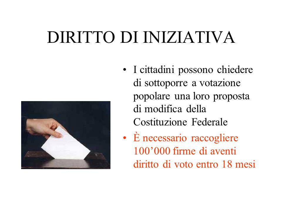 DIRITTO DI INIZIATIVA I cittadini possono chiedere di sottoporre a votazione popolare una loro proposta di modifica della Costituzione Federale È nece