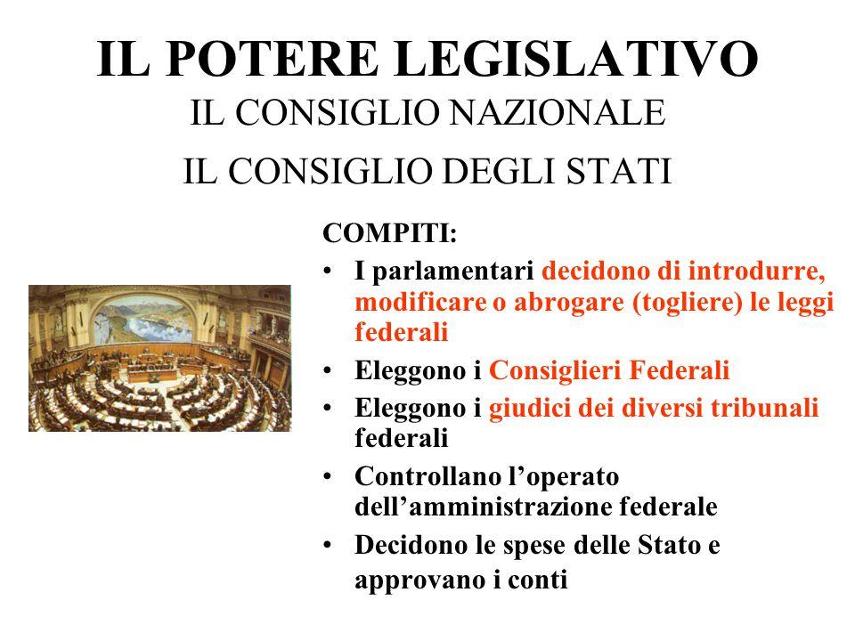 IL POTERE LEGISLATIVO IL CONSIGLIO NAZIONALE IL CONSIGLIO DEGLI STATI COMPITI: I parlamentari decidono di introdurre, modificare o abrogare (togliere)