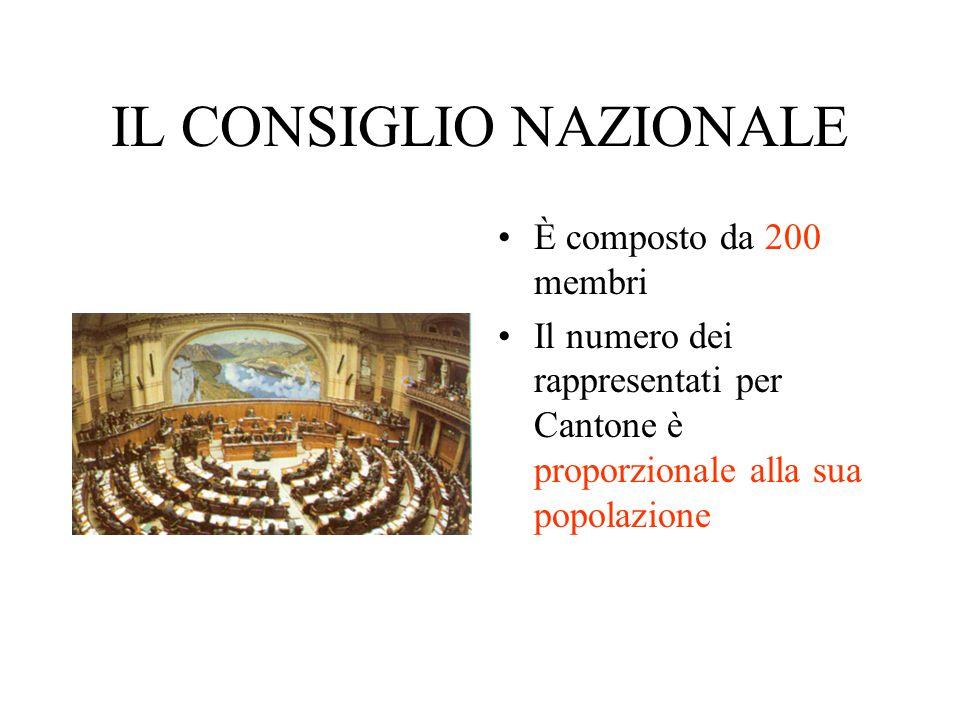 IL CONSIGLIO NAZIONALE È composto da 200 membri Il numero dei rappresentati per Cantone è proporzionale alla sua popolazione