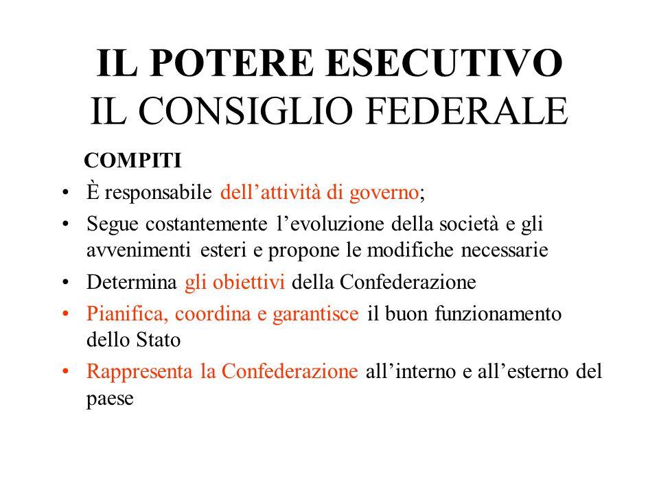 IL POTERE ESECUTIVO IL CONSIGLIO FEDERALE COMPITI È responsabile dellattività di governo; Segue costantemente levoluzione della società e gli avvenime