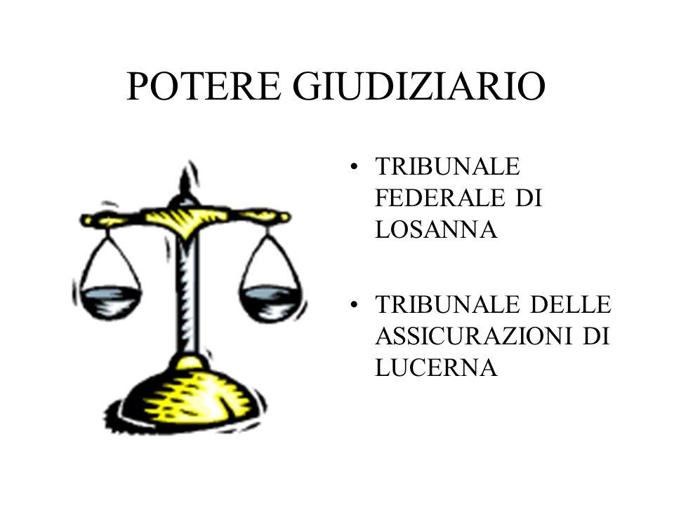 POTERE GIUDIZIARIO TRIBUNALE FEDERALE DI LOSANNA TRIBUNALE DELLE ASSICURAZIONI DI LUCERNA