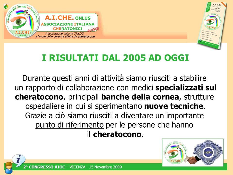Il cheratocono è considerato una malattia rara, alcune pubblicazioni stimano comunque dai 30.000 ai 50.000 casi in Italia.