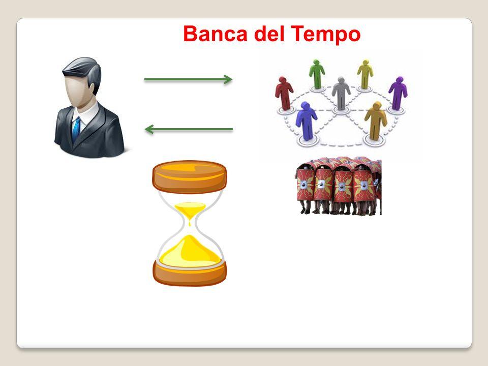 Banca del Tempo