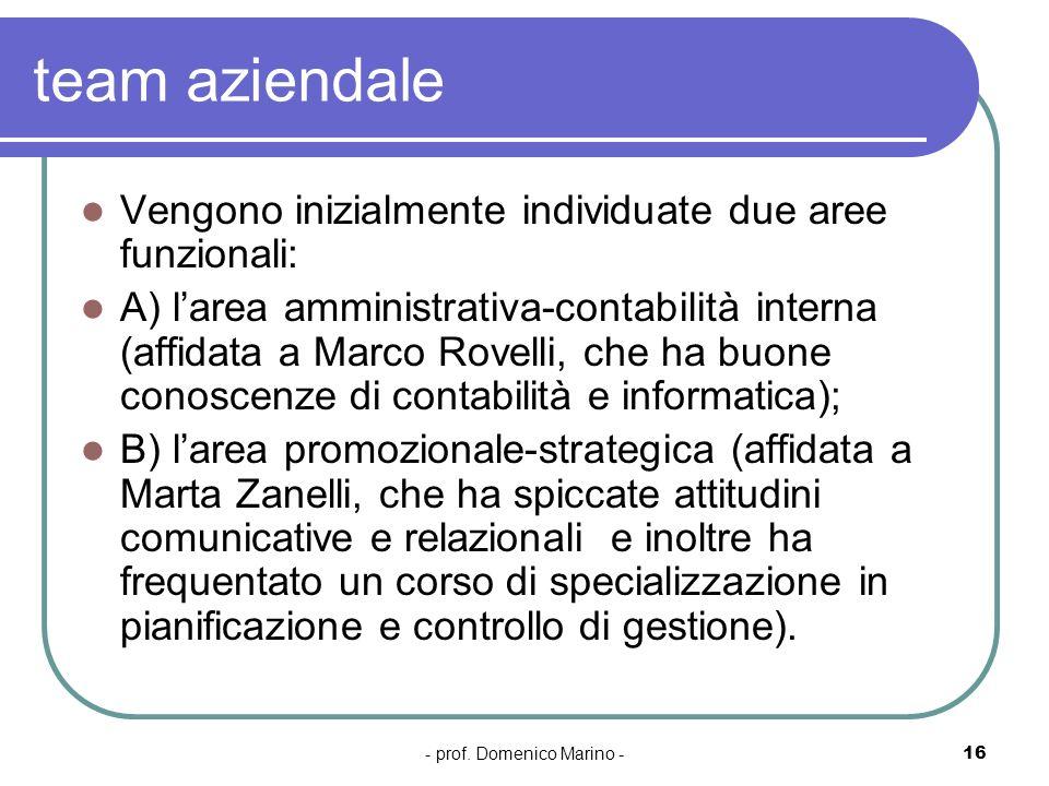 - prof. Domenico Marino -16 team aziendale Vengono inizialmente individuate due aree funzionali: A) larea amministrativa-contabilità interna (affidata