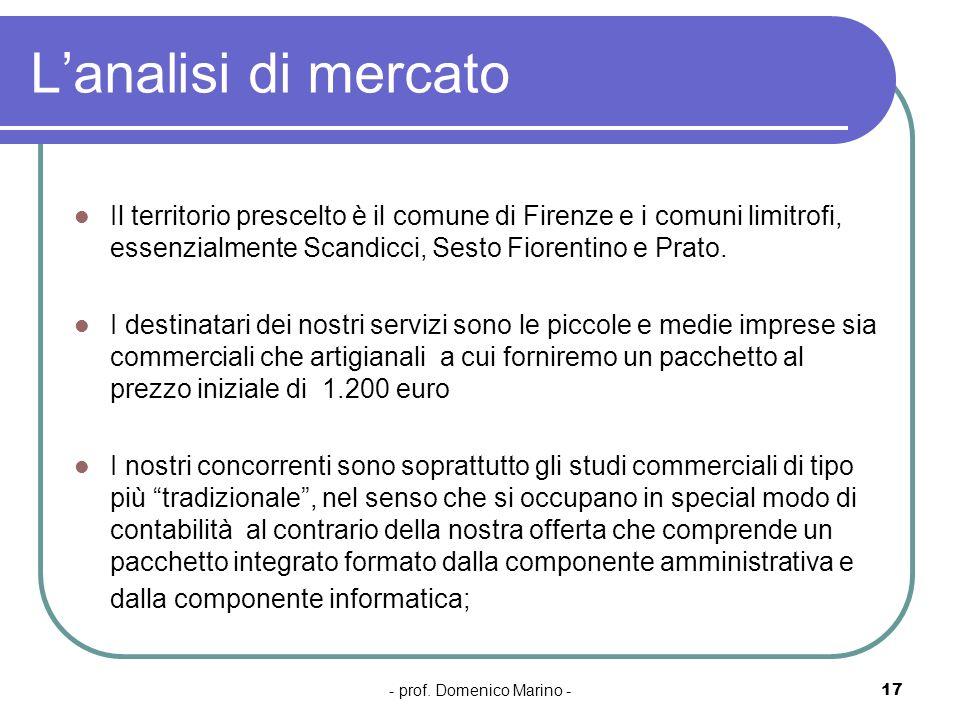 - prof. Domenico Marino -17 Lanalisi di mercato Il territorio prescelto è il comune di Firenze e i comuni limitrofi, essenzialmente Scandicci, Sesto F